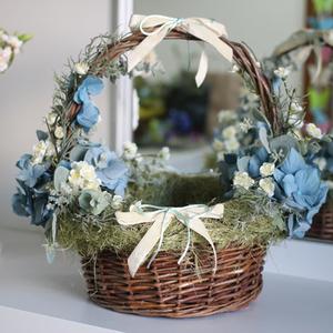 Пасхальная корзина с голубыми элементами